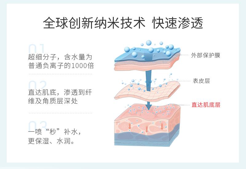 【双十二】修复补水V脸6件套(图4)