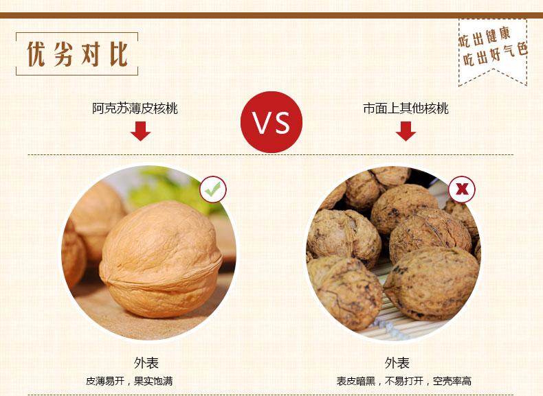 阿克苏薄皮核桃5斤礼盒装特产干果大坚果(图6)