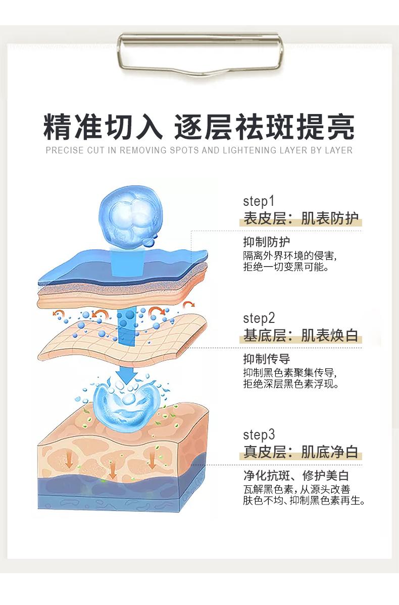 【双十二】MG烟酰胺焕颜魔盒(图11)